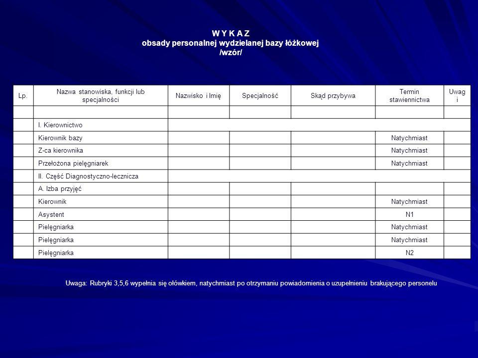 obsady personalnej wydzielanej bazy łóżkowej /wzór/