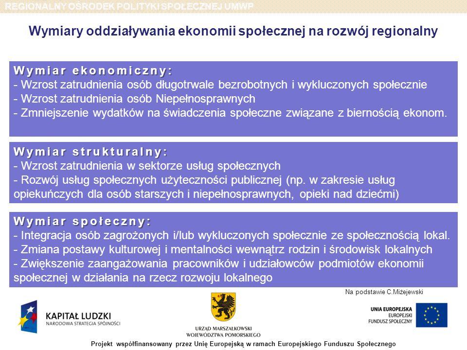 Na podstawie C.Miżejewski