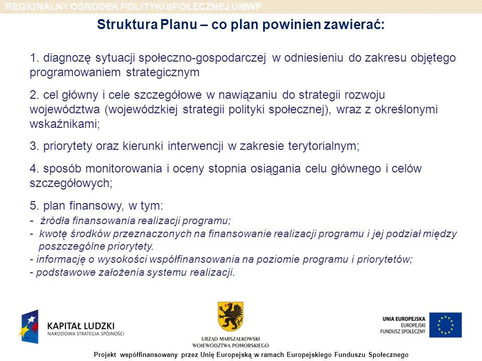 Struktura Planu – co plan powinien zawierać: