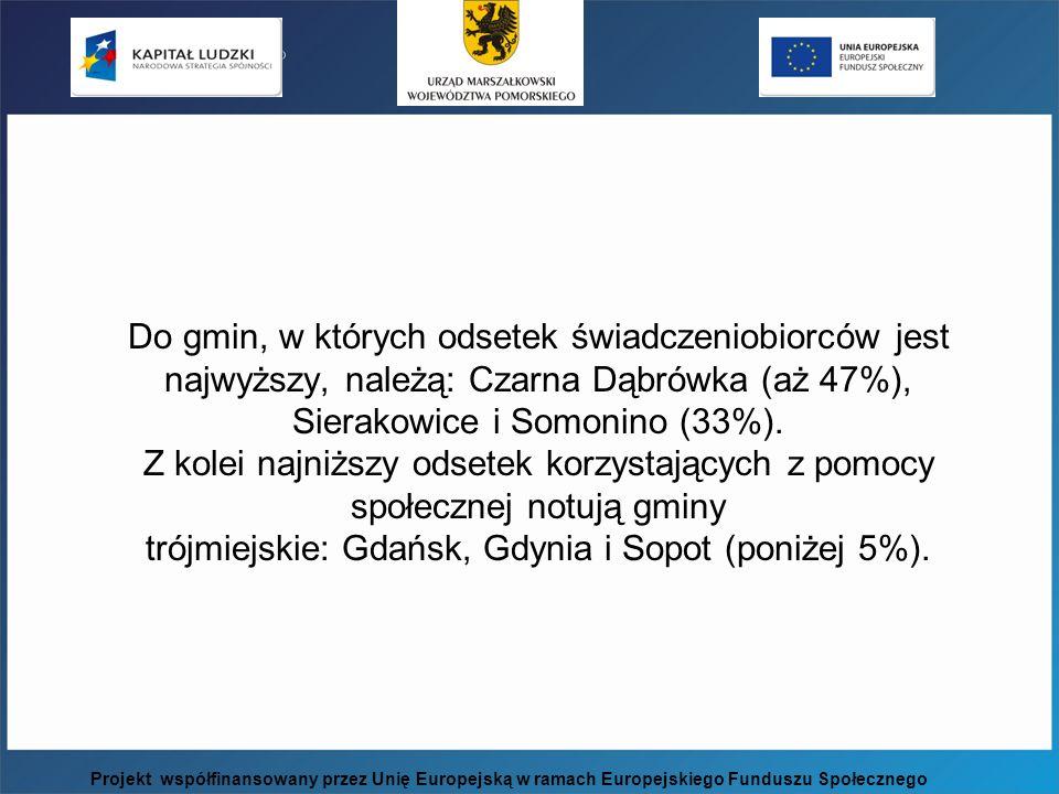 Do gmin, w których odsetek świadczeniobiorców jest najwyższy, należą: Czarna Dąbrówka (aż 47%), Sierakowice i Somonino (33%). Z kolei najniższy odsetek korzystających z pomocy społecznej notują gminy trójmiejskie: Gdańsk, Gdynia i Sopot (poniżej 5%).