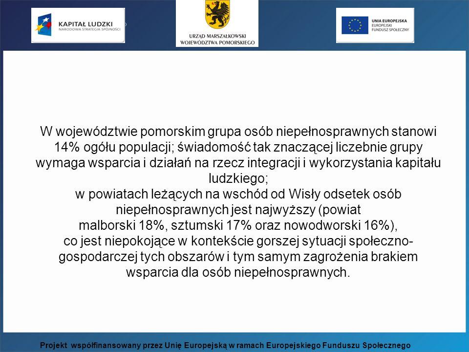 W województwie pomorskim grupa osób niepełnosprawnych stanowi 14% ogółu populacji; świadomość tak znaczącej liczebnie grupy wymaga wsparcia i działań na rzecz integracji i wykorzystania kapitału ludzkiego; w powiatach leżących na wschód od Wisły odsetek osób niepełnosprawnych jest najwyższy (powiat malborski 18%, sztumski 17% oraz nowodworski 16%), co jest niepokojące w kontekście gorszej sytuacji społeczno-gospodarczej tych obszarów i tym samym zagrożenia brakiem wsparcia dla osób niepełnosprawnych.