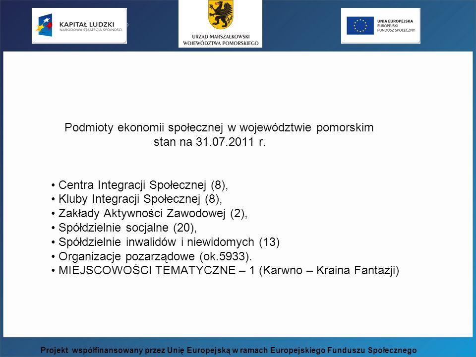 Podmioty ekonomii społecznej w województwie pomorskim stan na 31. 07