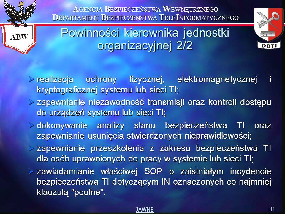 Powinności kierownika jednostki organizacyjnej 2/2
