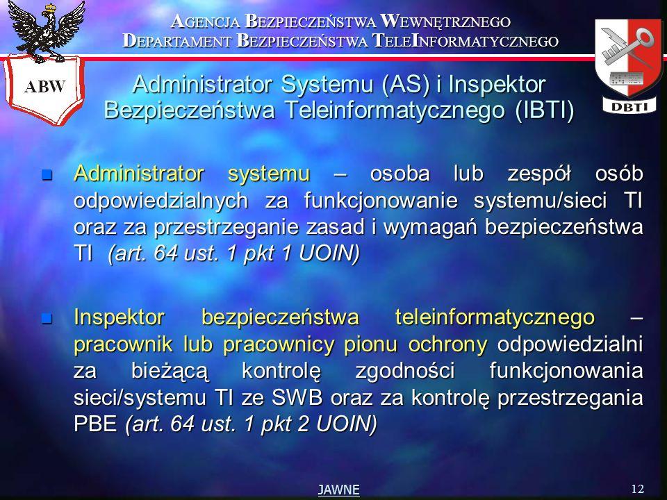 Administrator Systemu (AS) i Inspektor Bezpieczeństwa Teleinformatycznego (IBTI)