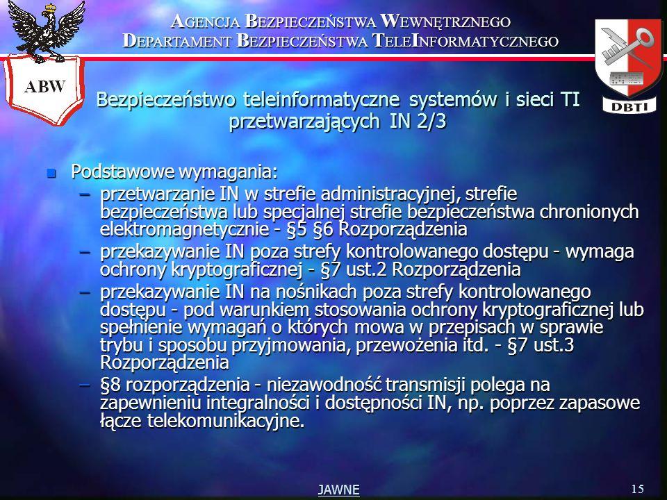 Bezpieczeństwo teleinformatyczne systemów i sieci TI przetwarzających IN 2/3
