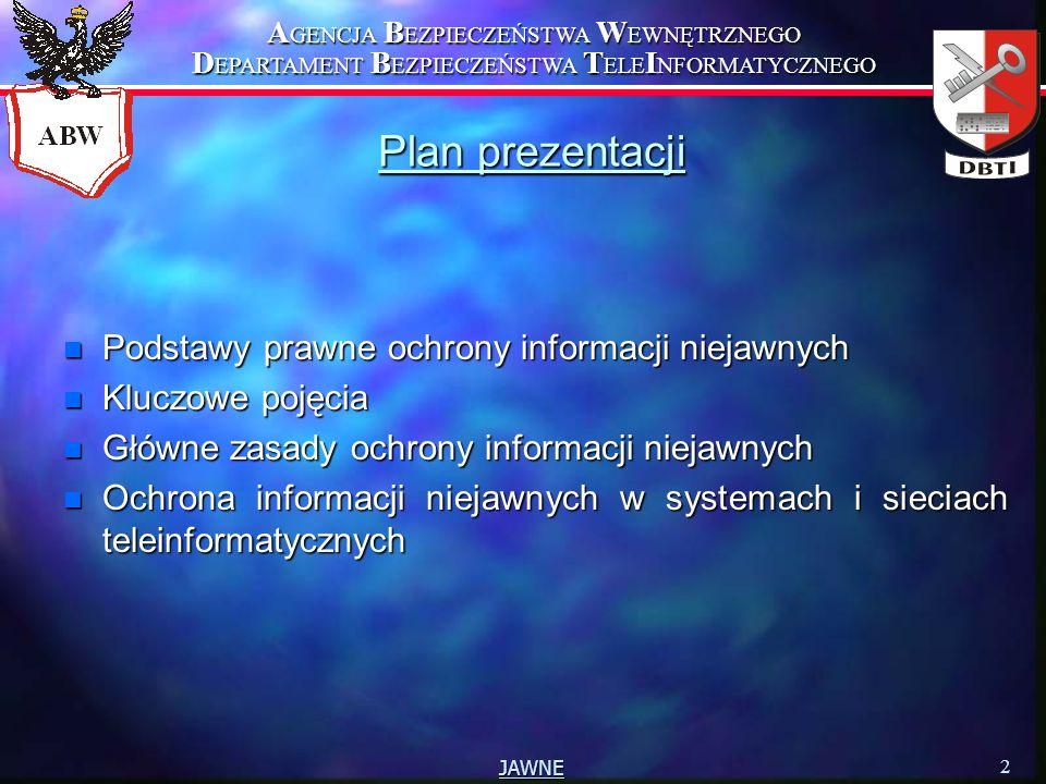 Plan prezentacji Podstawy prawne ochrony informacji niejawnych