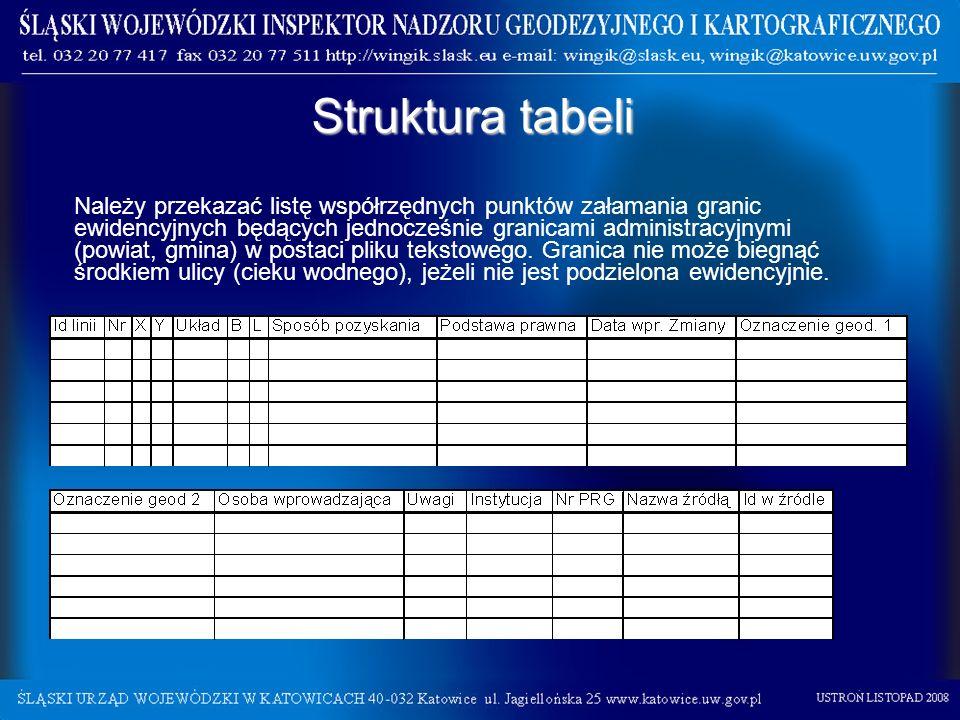 Struktura tabeli