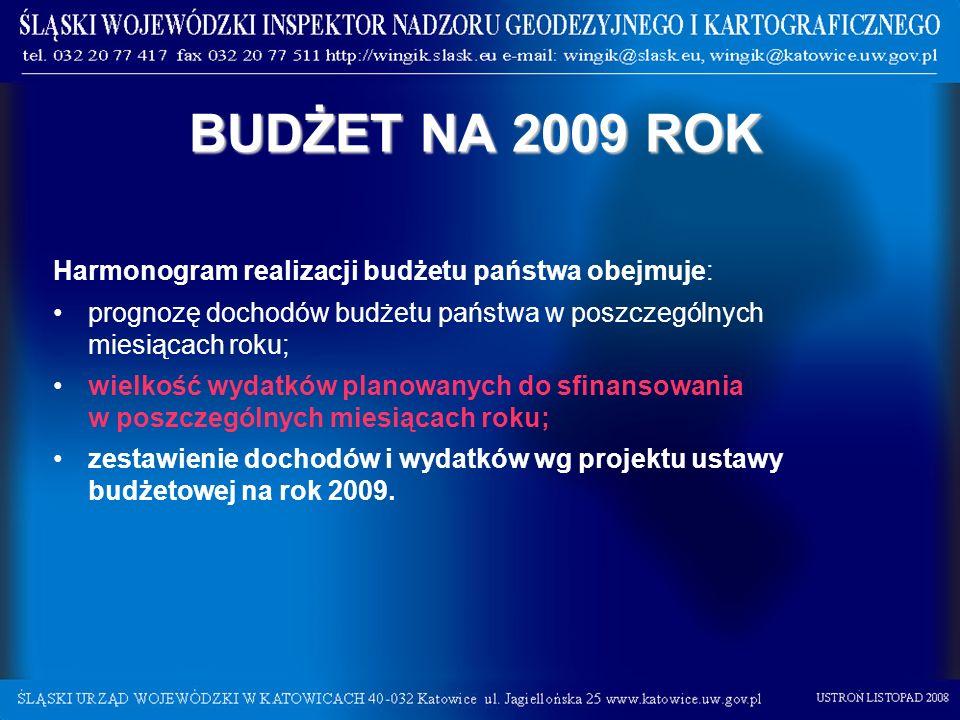 BUDŻET NA 2009 ROK Harmonogram realizacji budżetu państwa obejmuje: