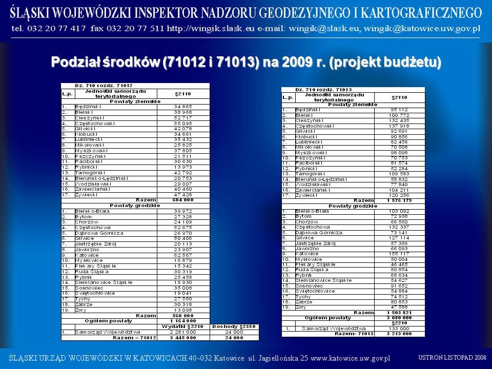 Podział środków (71012 i 71013) na 2009 r. (projekt budżetu)