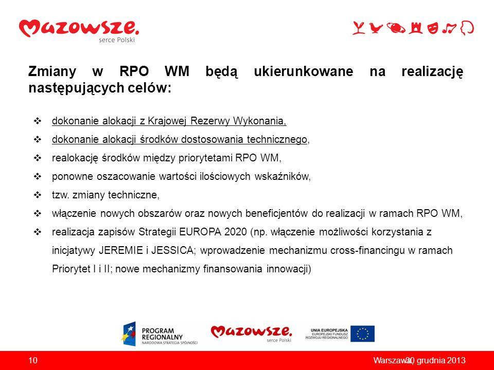 Zmiany w RPO WM będą ukierunkowane na realizację następujących celów: