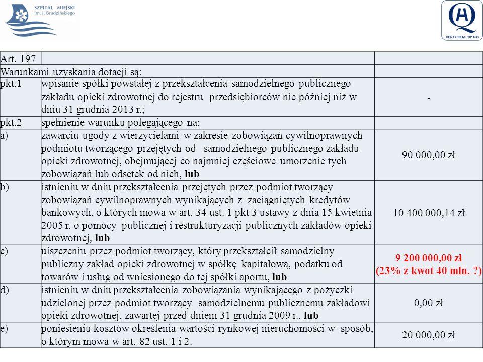 Art. 197 Warunkami uzyskania dotacji są: pkt.1.
