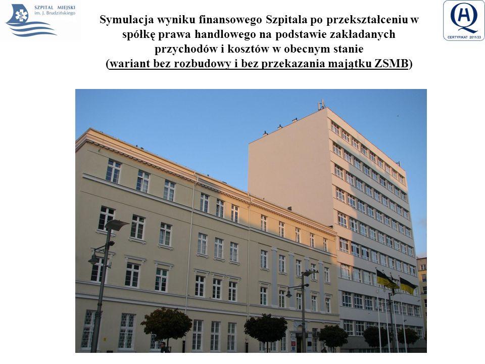 (wariant bez rozbudowy i bez przekazania majątku ZSMB)