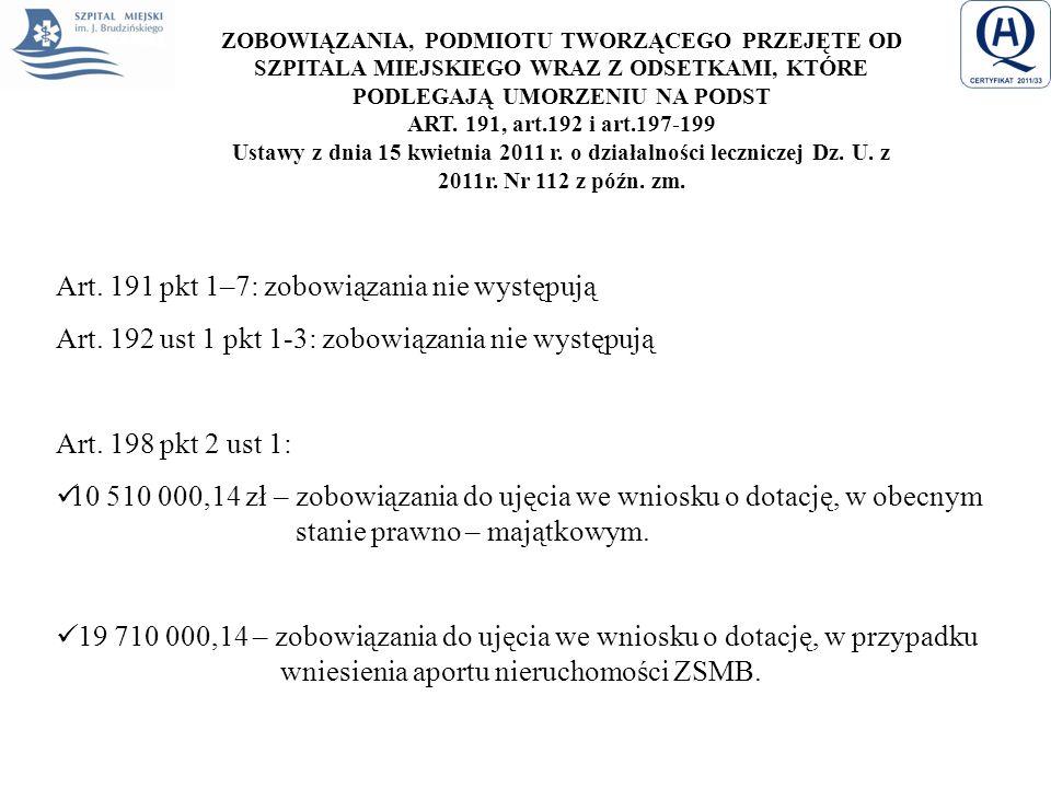 Art. 191 pkt 1–7: zobowiązania nie występują