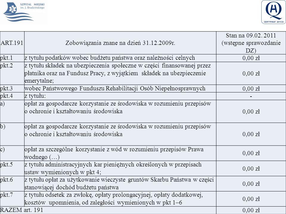 Zobowiązania znane na dzień 31.12.2009r.