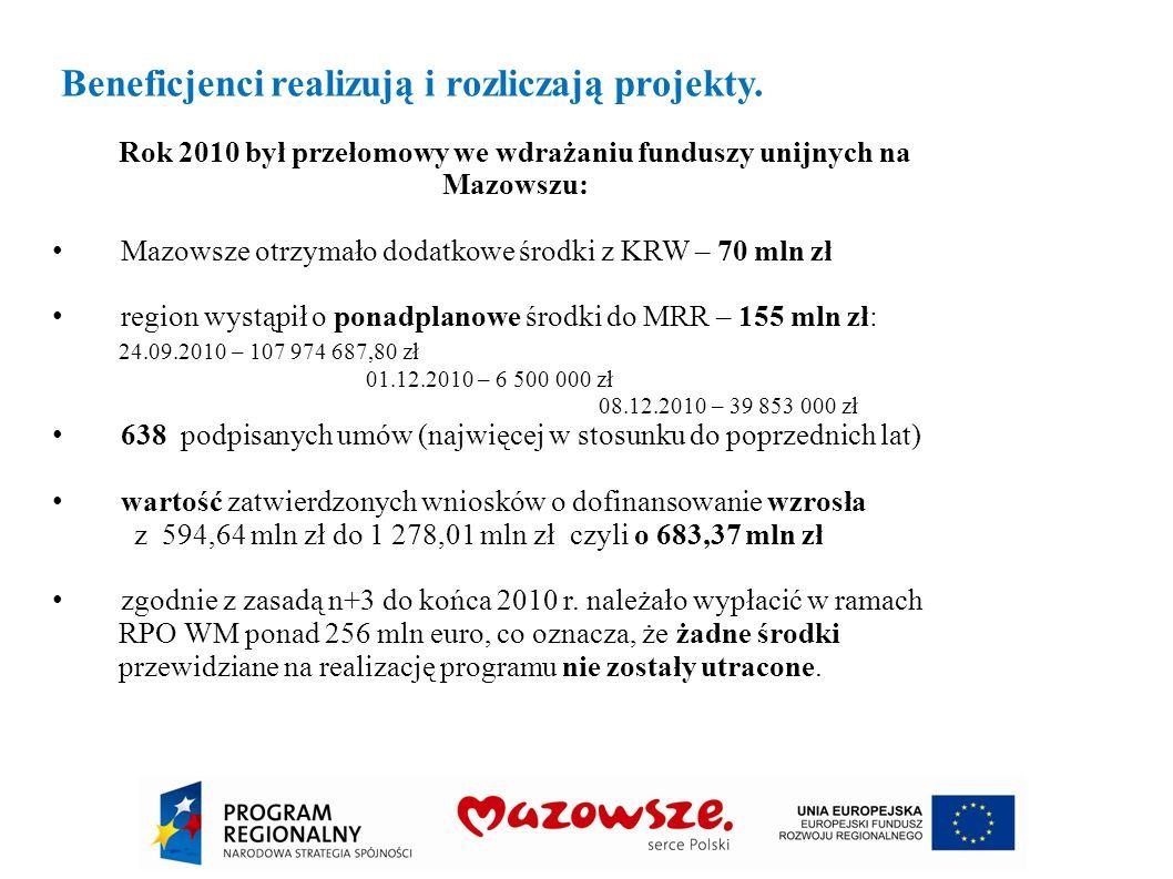 Rok 2010 był przełomowy we wdrażaniu funduszy unijnych na Mazowszu: