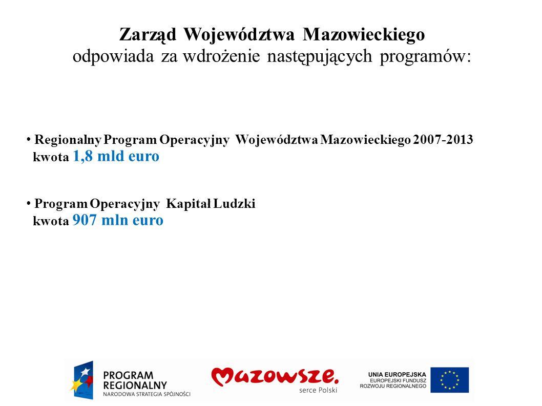 Zarząd Województwa Mazowieckiego