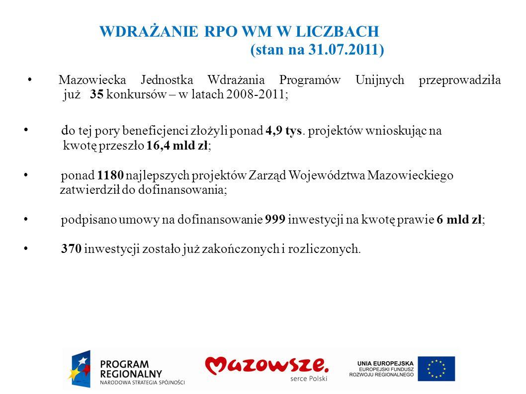 WDRAŻANIE RPO WM W LICZBACH (stan na 31.07.2011)