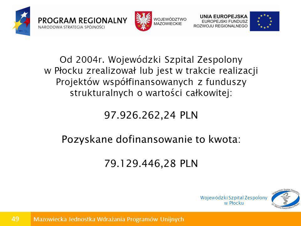 Pozyskane dofinansowanie to kwota: 79.129.446,28 PLN