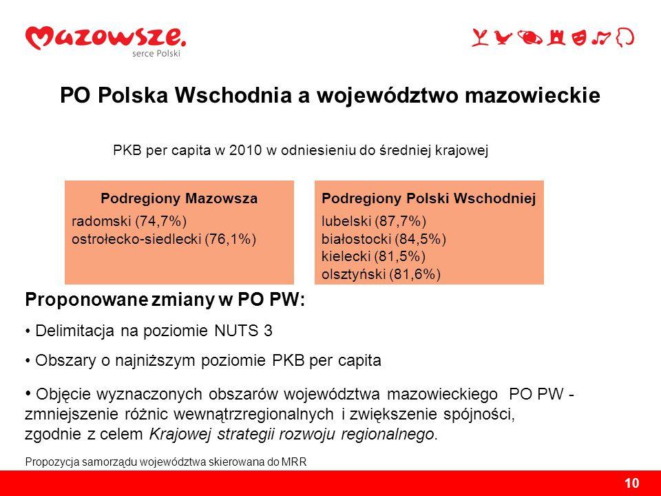 PO Polska Wschodnia a województwo mazowieckie