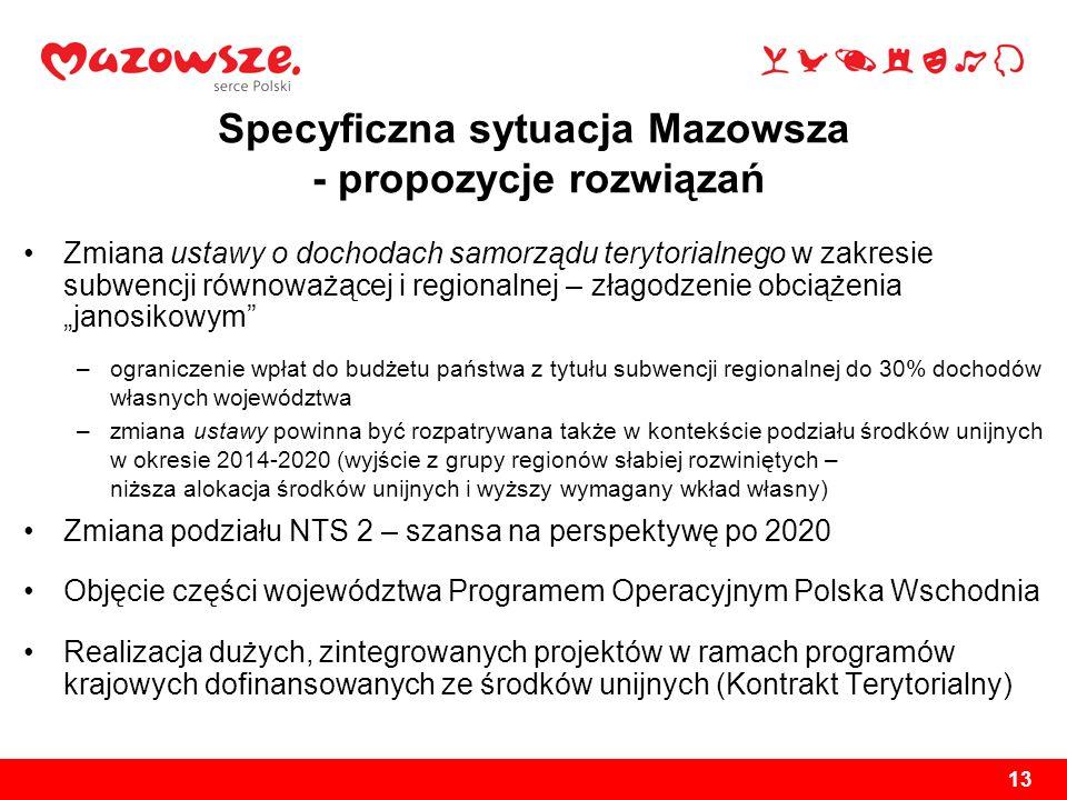 Specyficzna sytuacja Mazowsza - propozycje rozwiązań