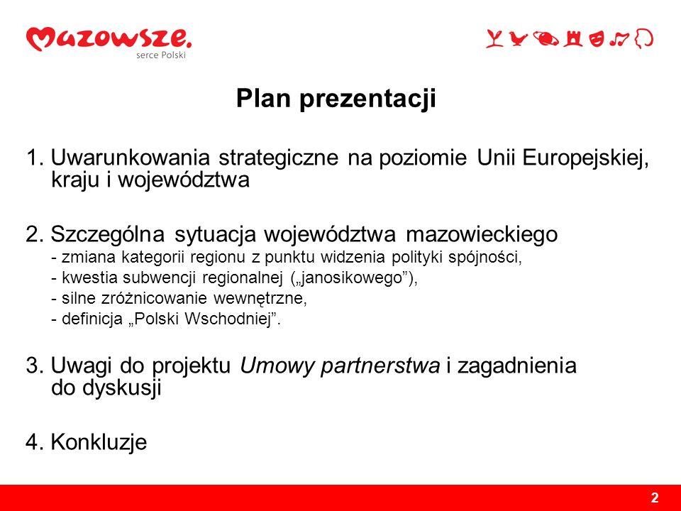Plan prezentacji 1. Uwarunkowania strategiczne na poziomie Unii Europejskiej, kraju i województwa. 2. Szczególna sytuacja województwa mazowieckiego.