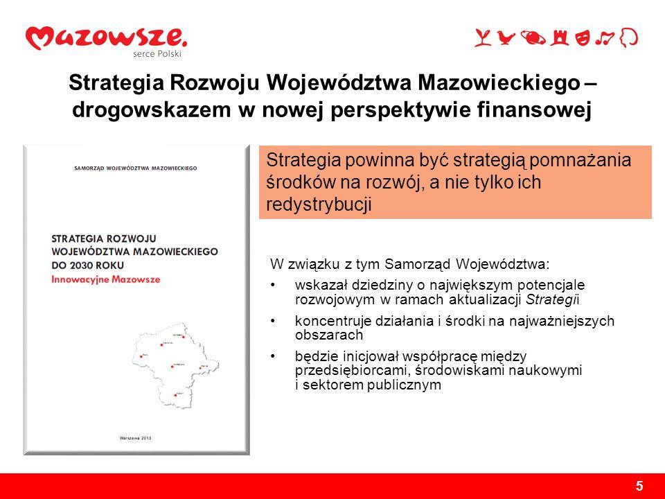 Strategia Rozwoju Województwa Mazowieckiego – drogowskazem w nowej perspektywie finansowej