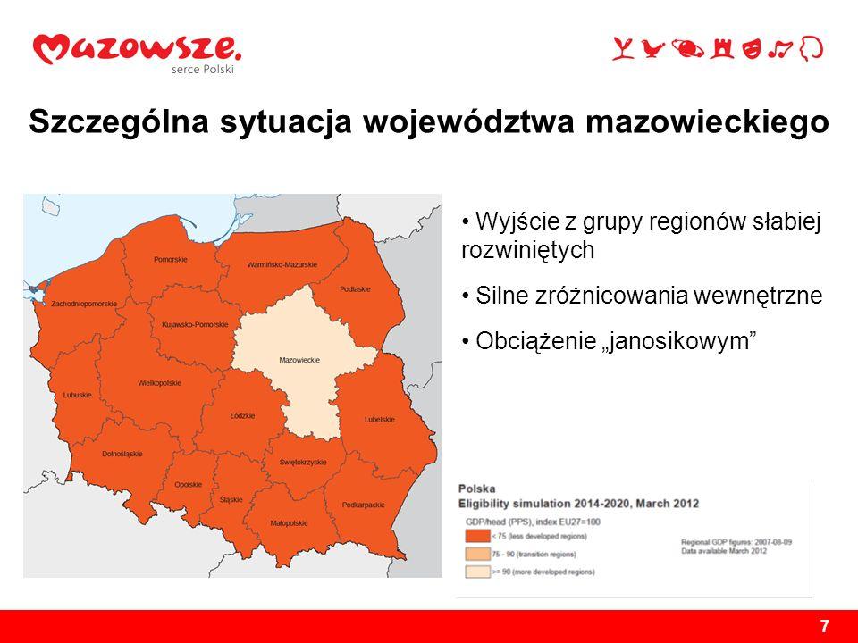 Szczególna sytuacja województwa mazowieckiego