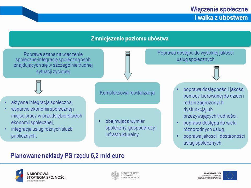 Planowane nakłady PS rzędu 5,2 mld euro