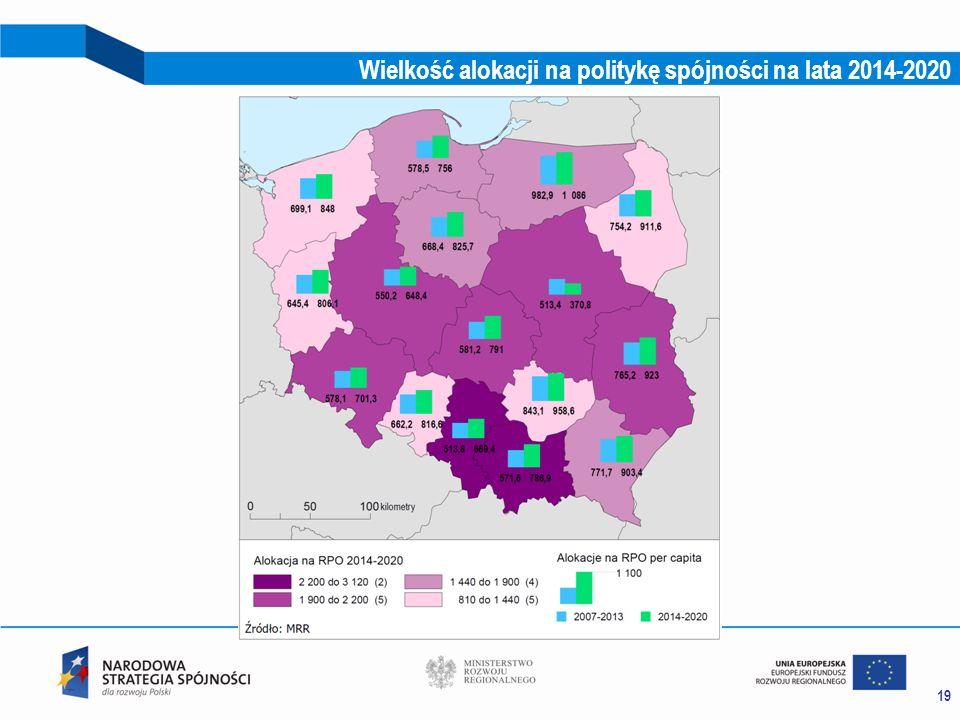 Wielkość alokacji na politykę spójności na lata 2014-2020