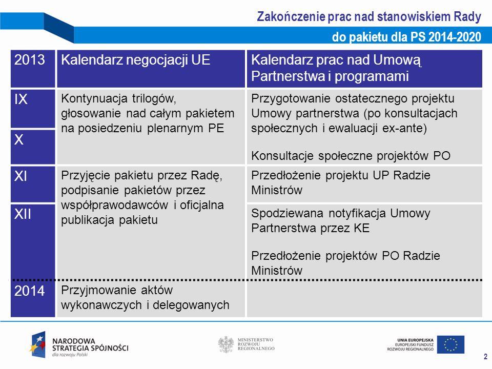Zakończenie prac nad stanowiskiem Rady do pakietu dla PS 2014-2020