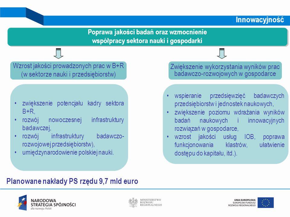 Planowane nakłady PS rzędu 9,7 mld euro