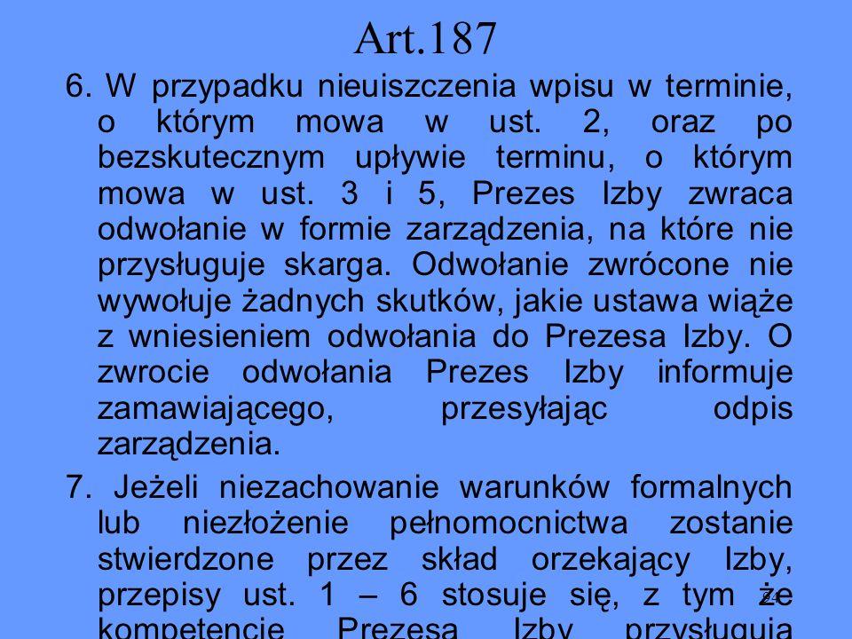 Art.187
