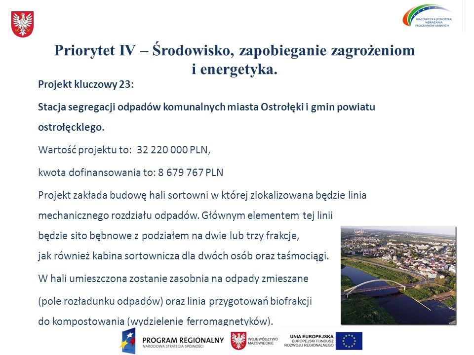 Priorytet IV – Środowisko, zapobieganie zagrożeniom i energetyka.