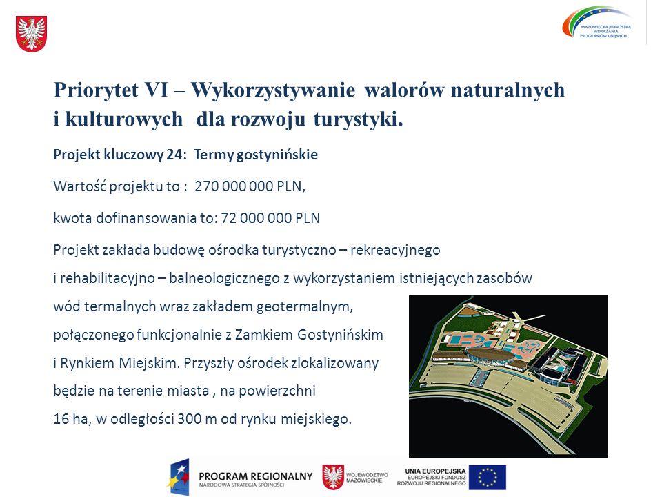 Priorytet VI – Wykorzystywanie walorów naturalnych i kulturowych dla rozwoju turystyki.