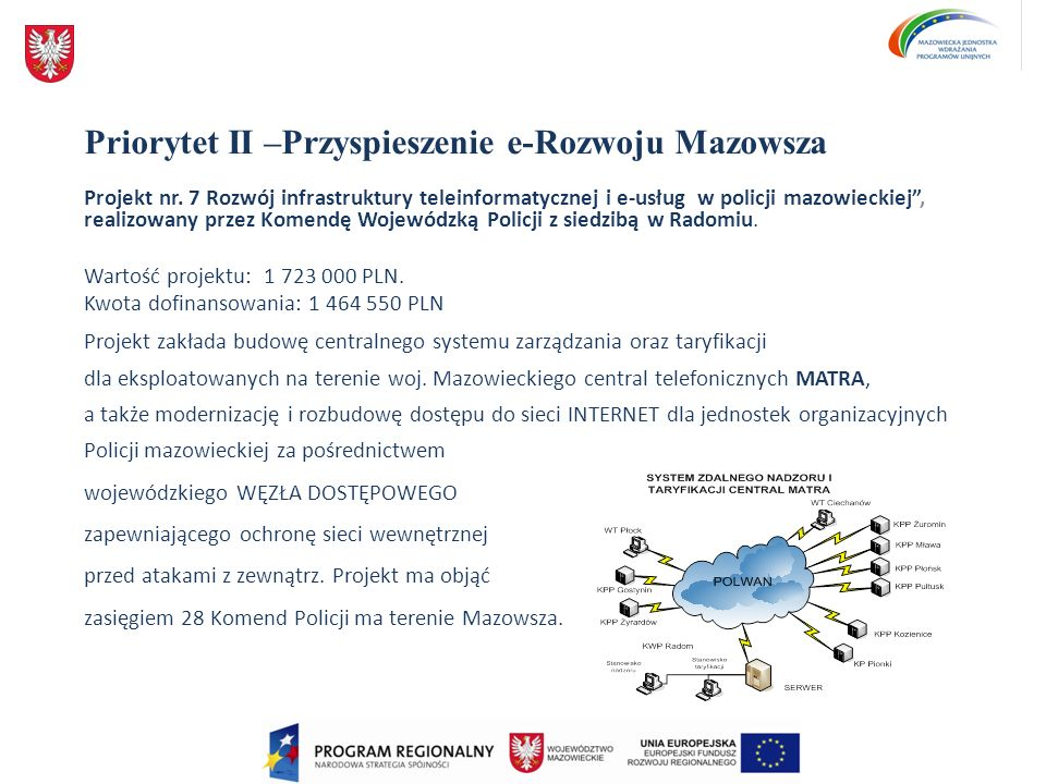 Priorytet II –Przyspieszenie e-Rozwoju Mazowsza