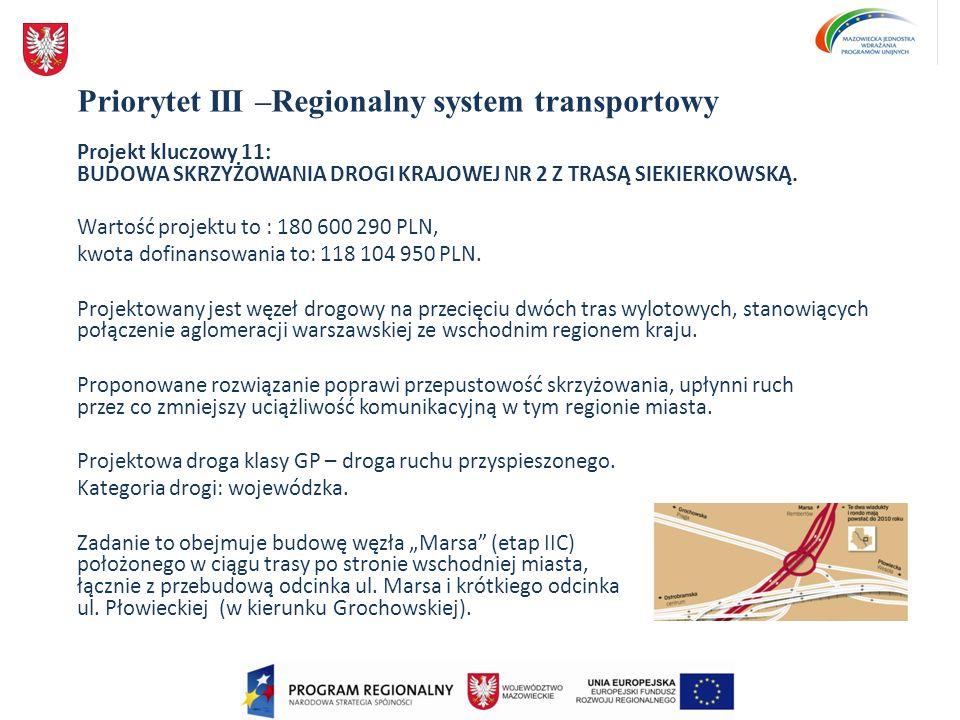Priorytet III –Regionalny system transportowy