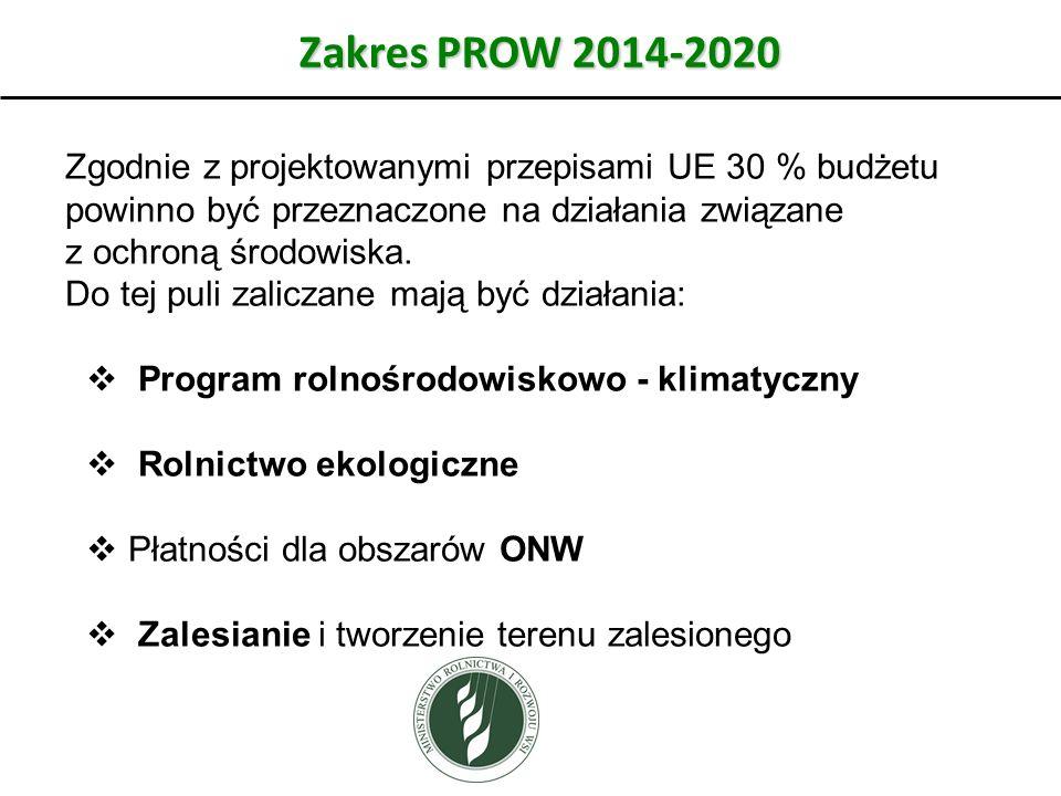 Zakres PROW 2014-2020 Zgodnie z projektowanymi przepisami UE 30 % budżetu powinno być przeznaczone na działania związane z ochroną środowiska.