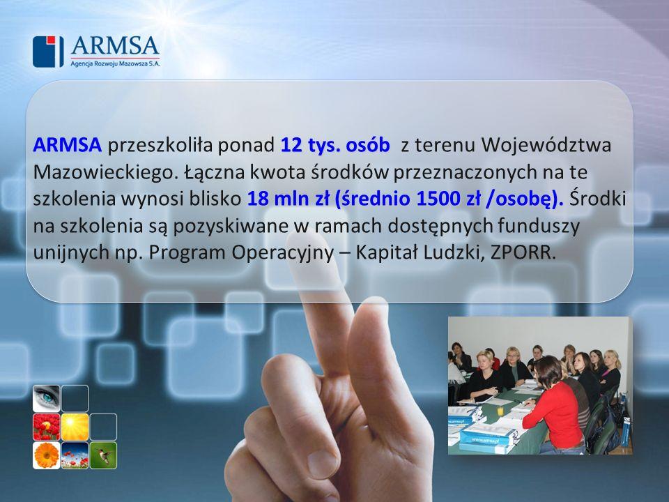 ARMSA przeszkoliła ponad 12 tys