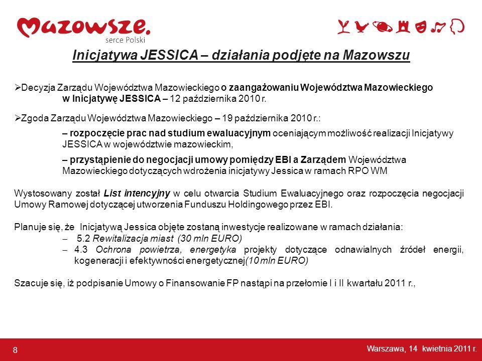 Inicjatywa JESSICA – działania podjęte na Mazowszu