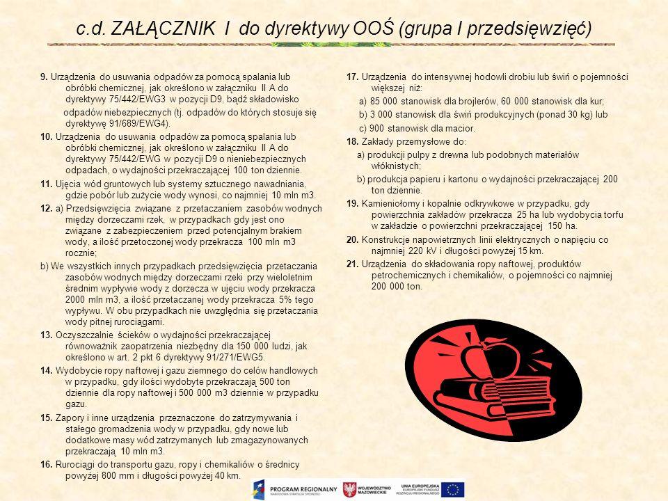 c.d. ZAŁĄCZNIK I do dyrektywy OOŚ (grupa I przedsięwzięć)
