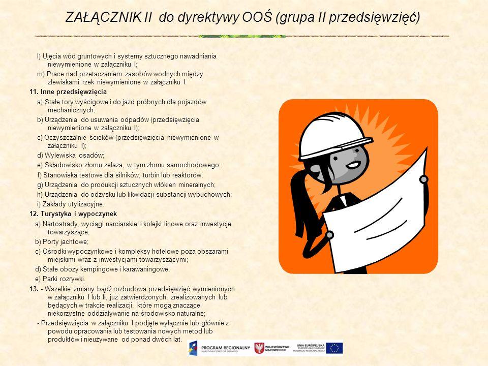 ZAŁĄCZNIK II do dyrektywy OOŚ (grupa II przedsięwzięć)