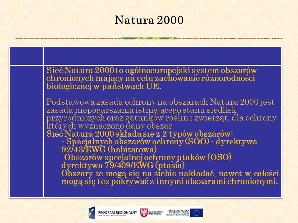 Natura 2000 Sieć Natura 2000 to ogólnoeuropejski system obszarów chronionych mający na celu zachowanie różnorodności biologicznej w państwach UE.