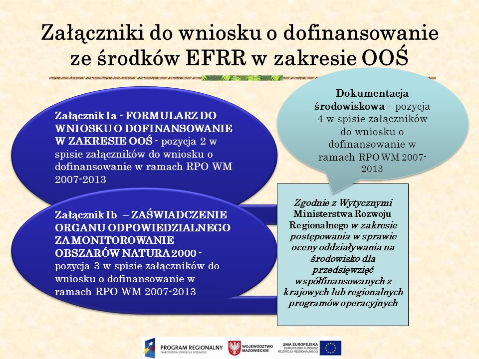 Załączniki do wniosku o dofinansowanie ze środków EFRR w zakresie OOŚ