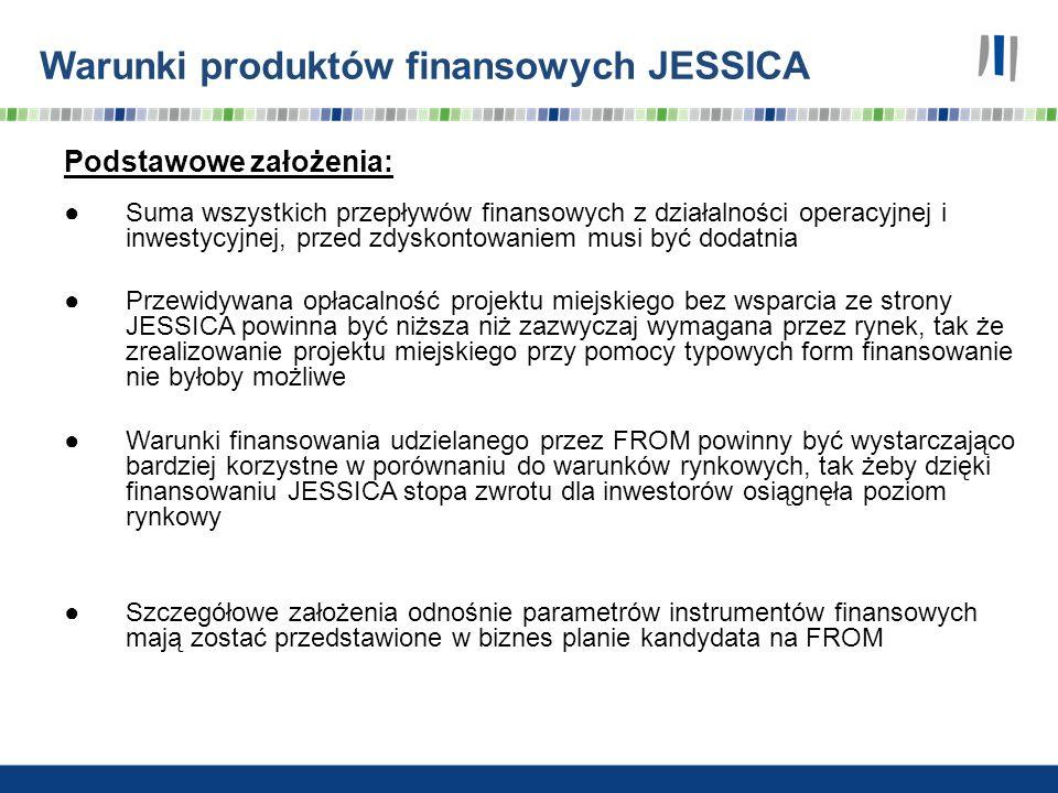 Warunki produktów finansowych JESSICA