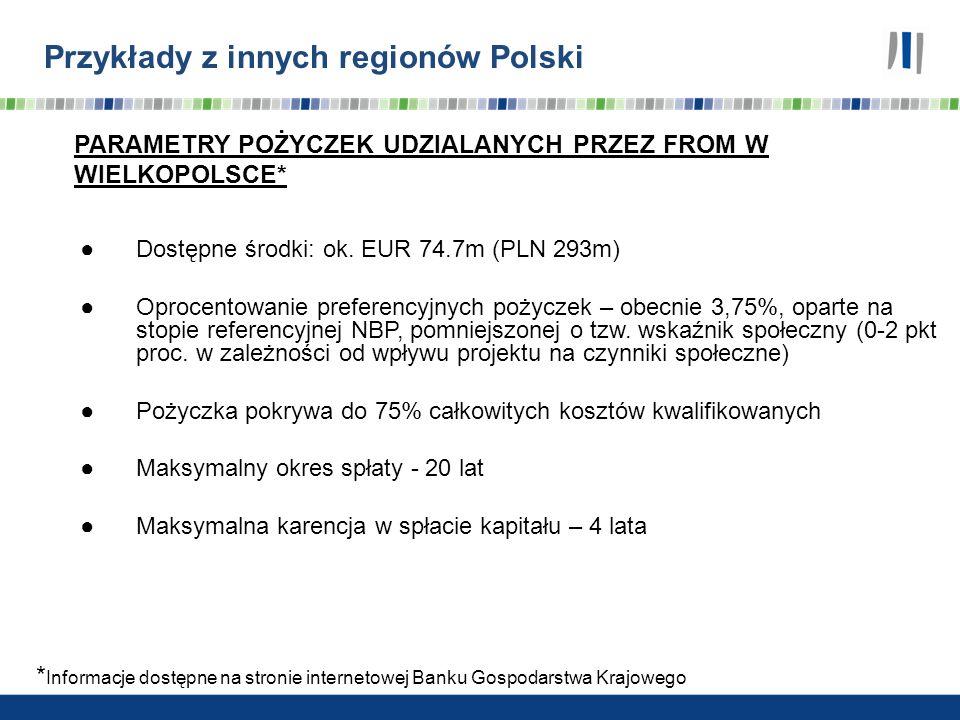 Przykłady z innych regionów Polski