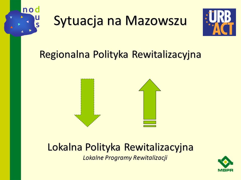 Sytuacja na Mazowszu Regionalna Polityka Rewitalizacyjna