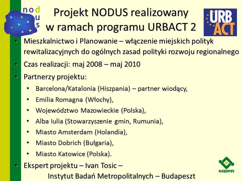 Projekt NODUS realizowany w ramach programu URBACT 2