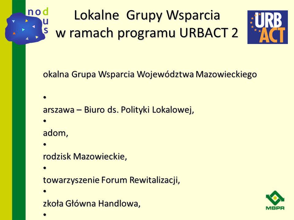 Lokalne Grupy Wsparcia w ramach programu URBACT 2