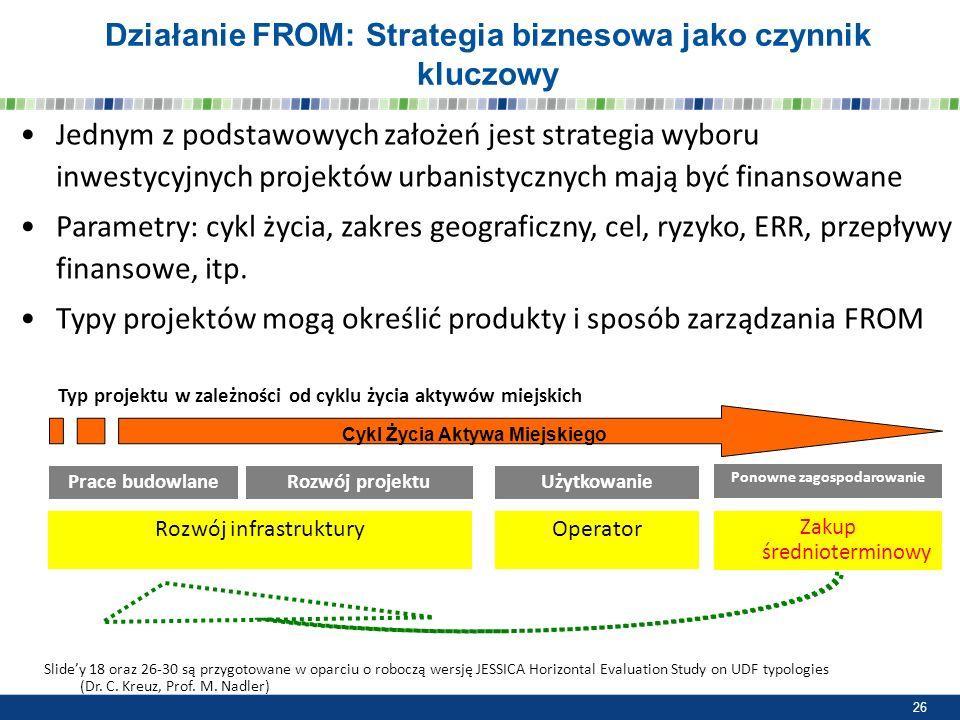 Działanie FROM: Strategia biznesowa jako czynnik kluczowy