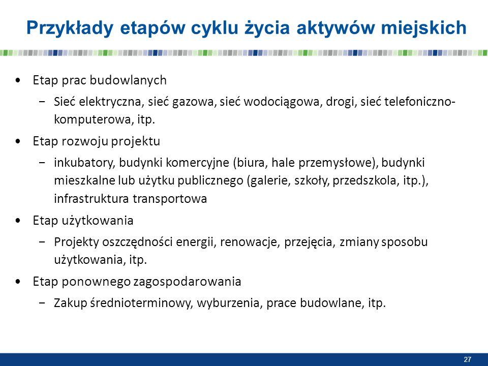 Przykłady etapów cyklu życia aktywów miejskich